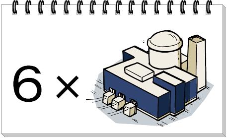 原発6基分の電力節約
